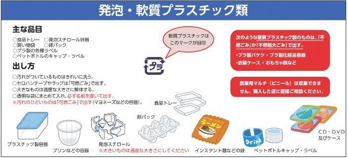 何 ゴミ 発泡スチロール 容器包装プラスチック/札幌市